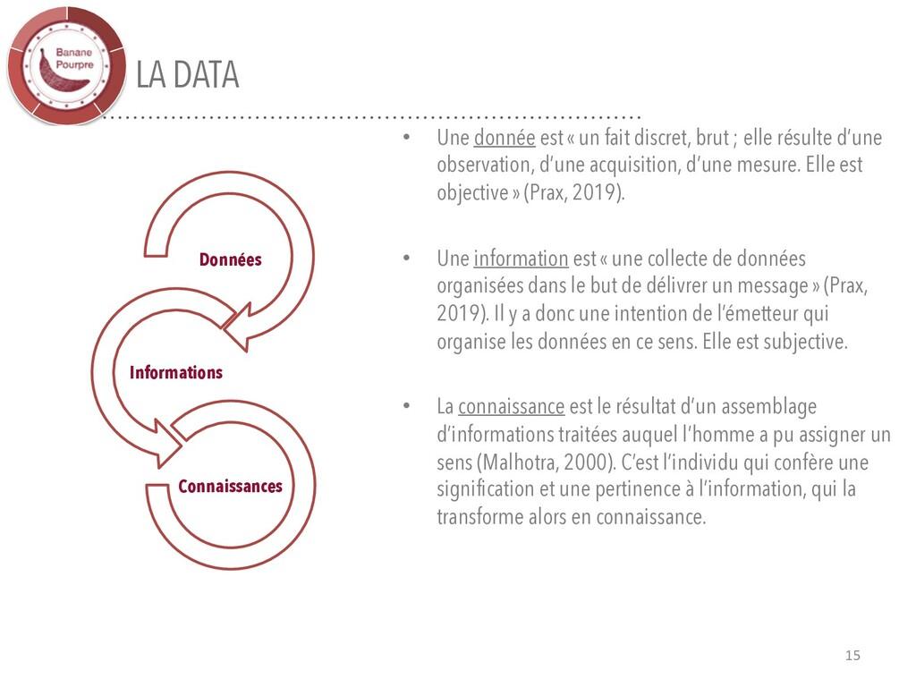 LA DATA 15 Données Informations Connaissances •...