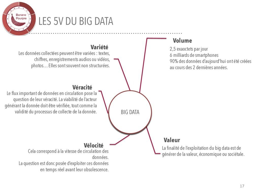 LES 5V DU BIG DATA 17 Volume 2,5 exaoctets par ...