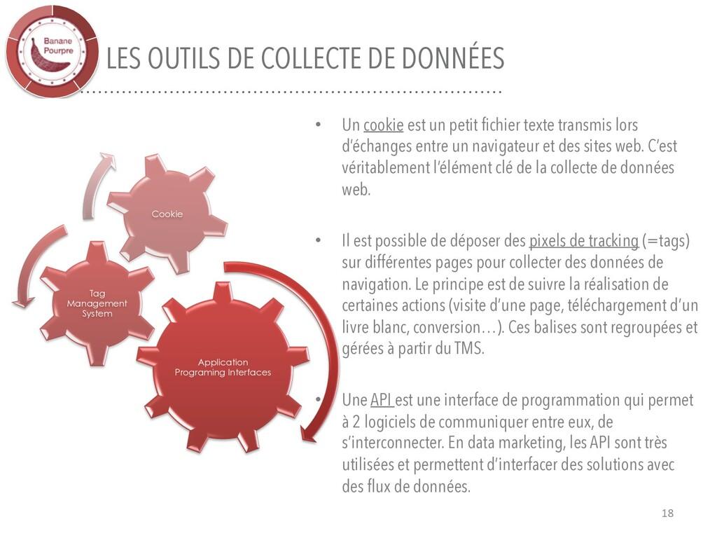 LES OUTILS DE COLLECTE DE DONNÉES 18 Applicatio...