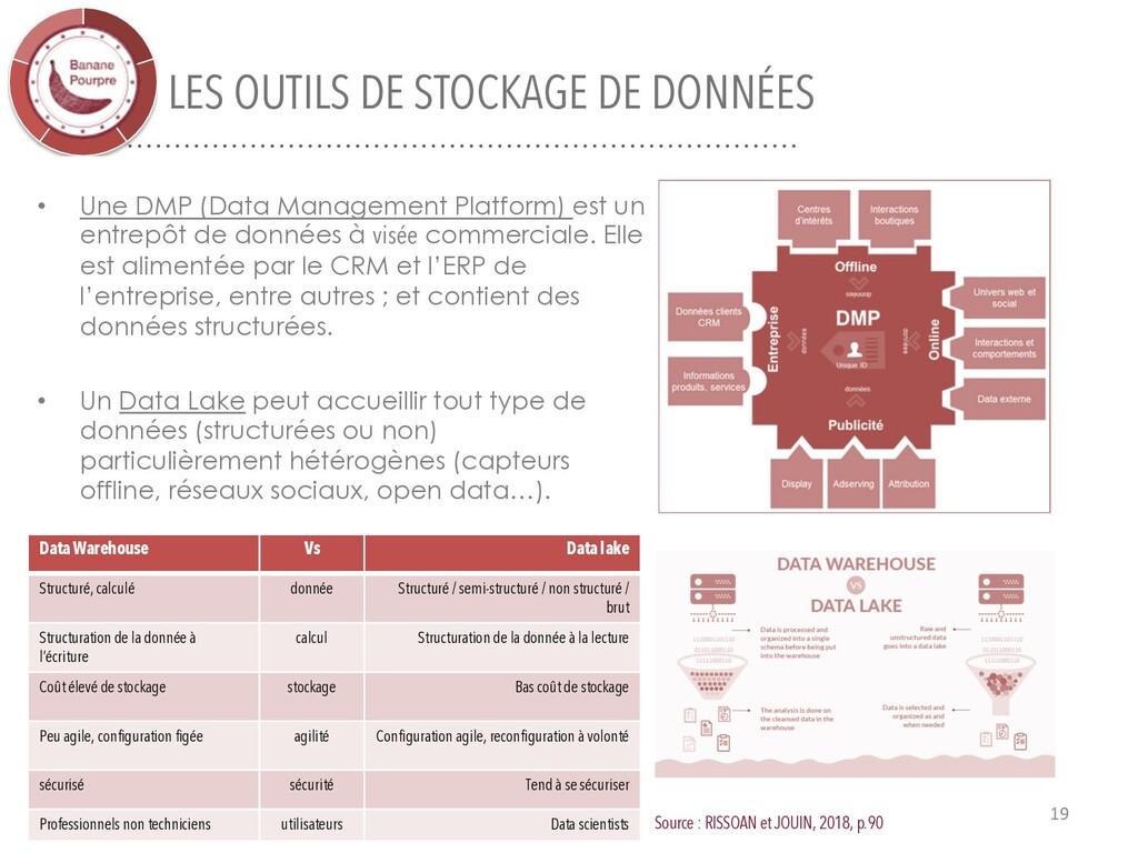 LES OUTILS DE STOCKAGE DE DONNÉES 19 • Une DMP ...