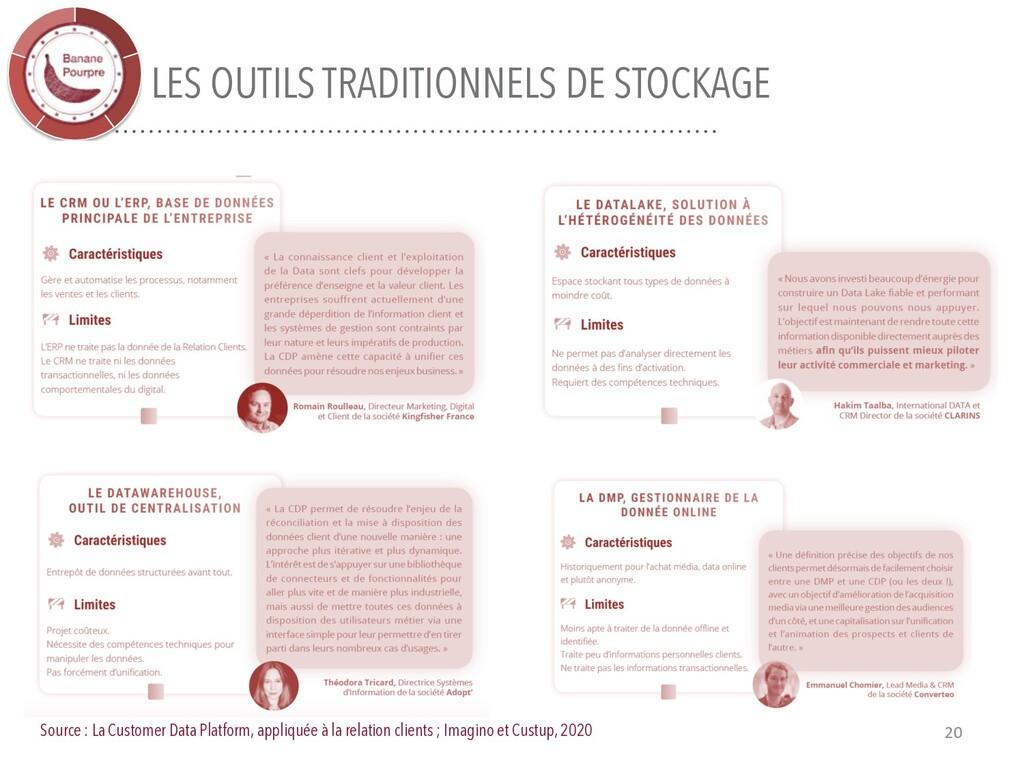LES OUTILS TRADITIONNELS DE STOCKAGE 20 Source ...