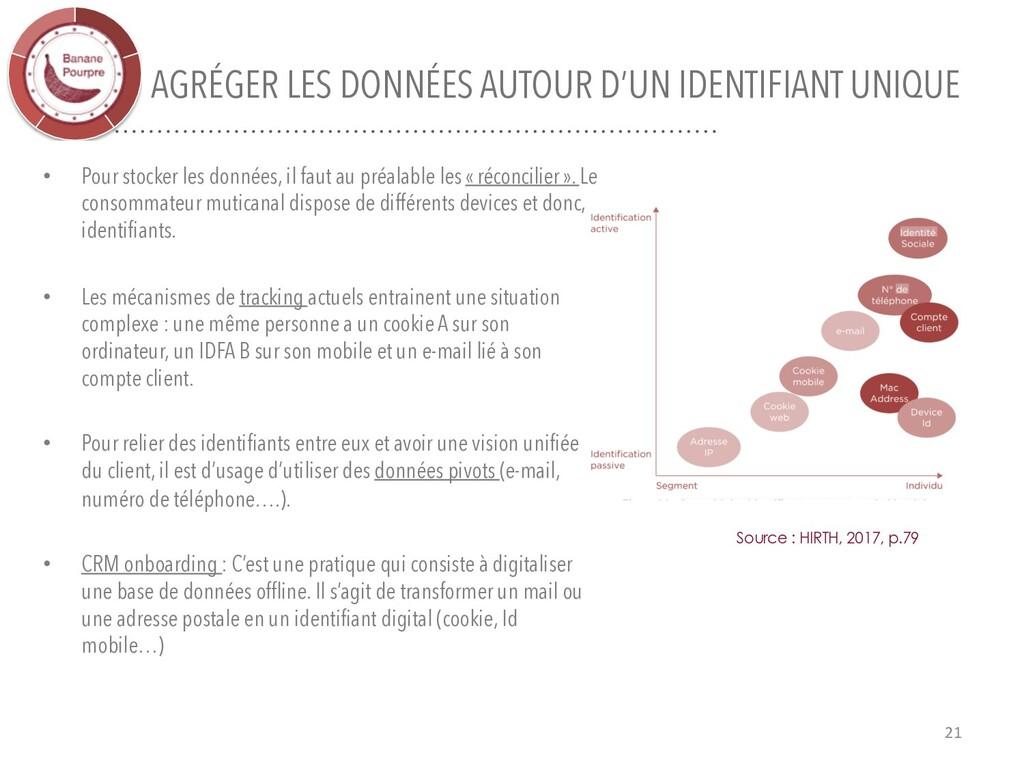 AGRÉGER LES DONNÉES AUTOUR D'UN IDENTIFIANT UNI...