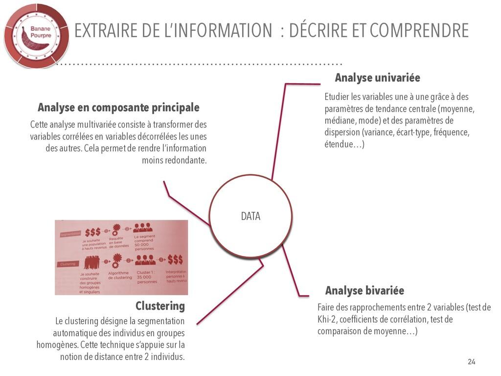 EXTRAIRE DE L'INFORMATION : DÉCRIRE ET COMPREND...