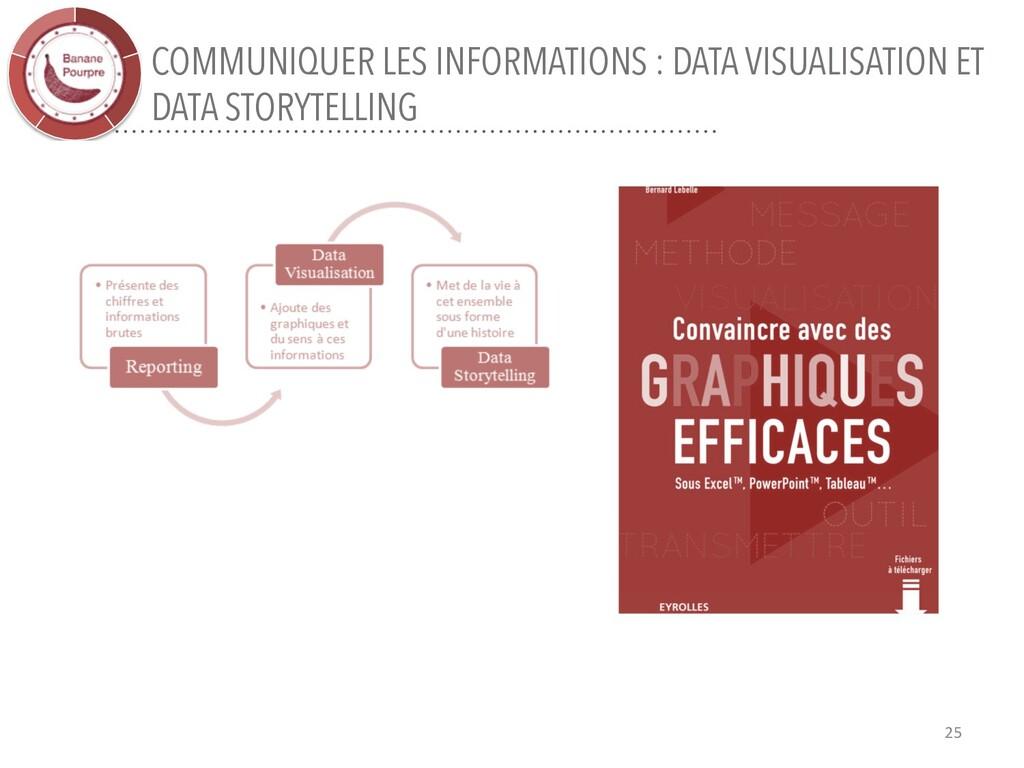 COMMUNIQUER LES INFORMATIONS : DATA VISUALISATI...
