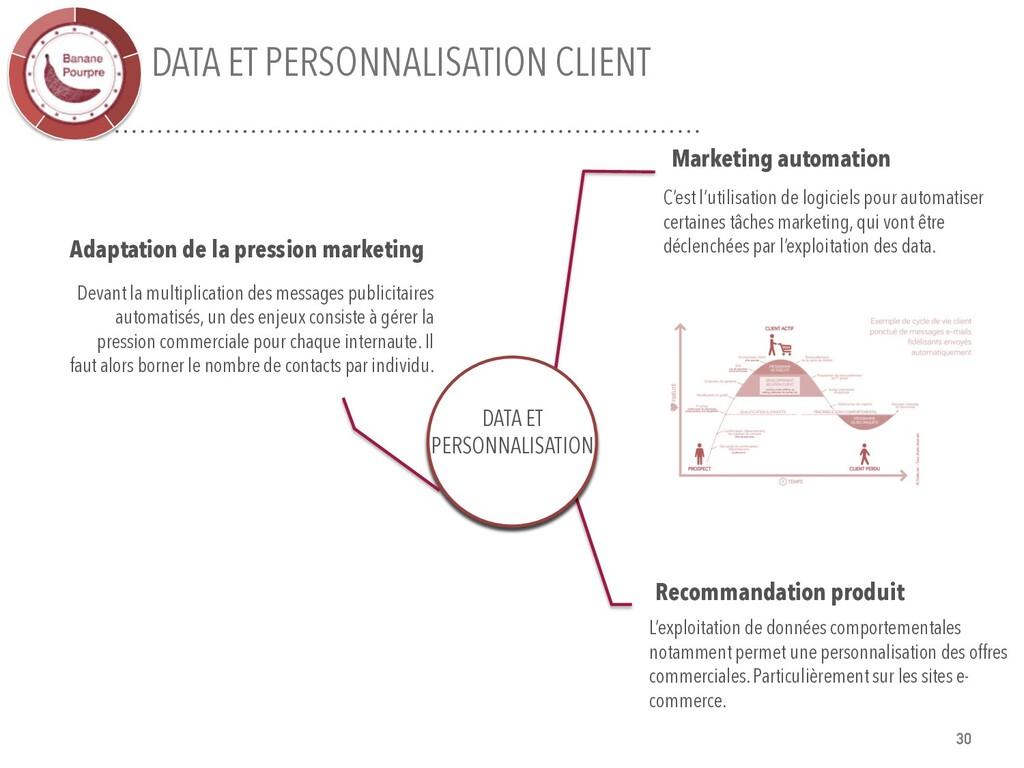 DATA ET PERSONNALISATION CLIENT Marketing autom...
