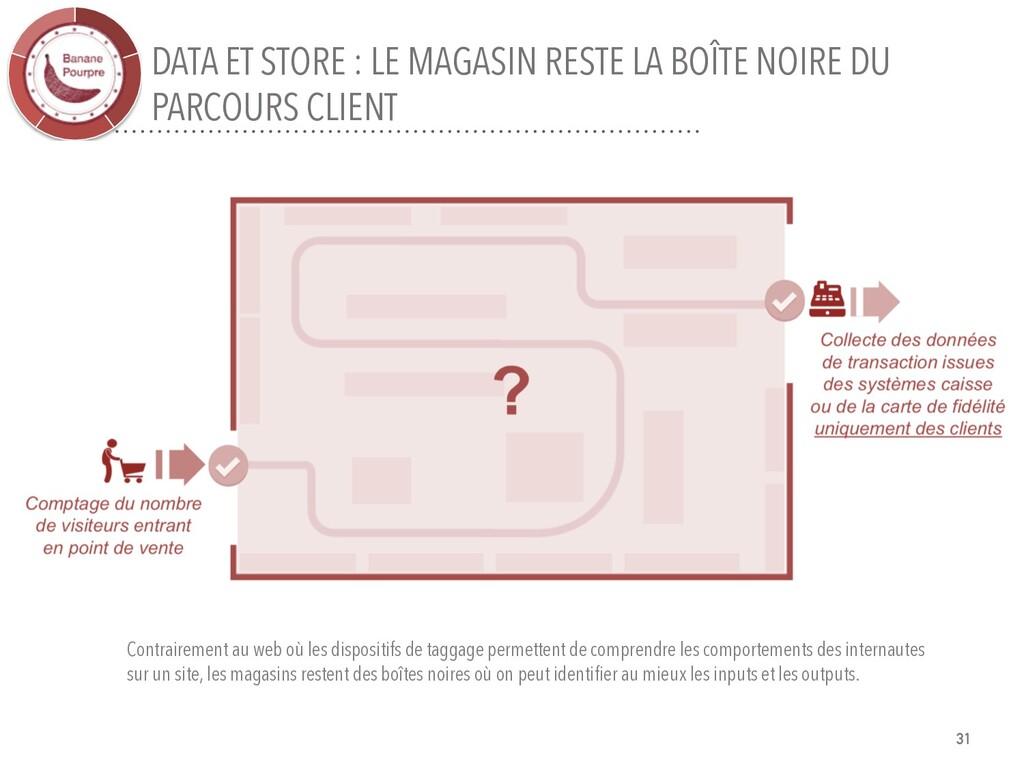 DATA ET STORE : LE MAGASIN RESTE LA BOÎTE NOIRE...
