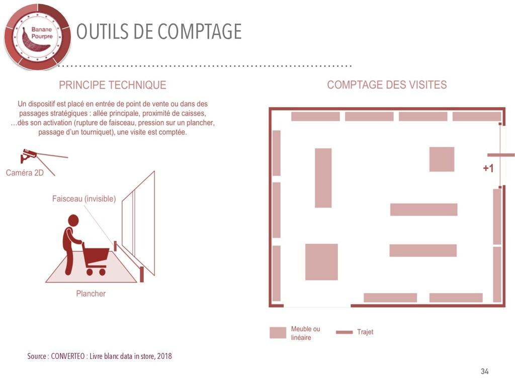 OUTILS DE COMPTAGE Source : CONVERTEO : Livre b...