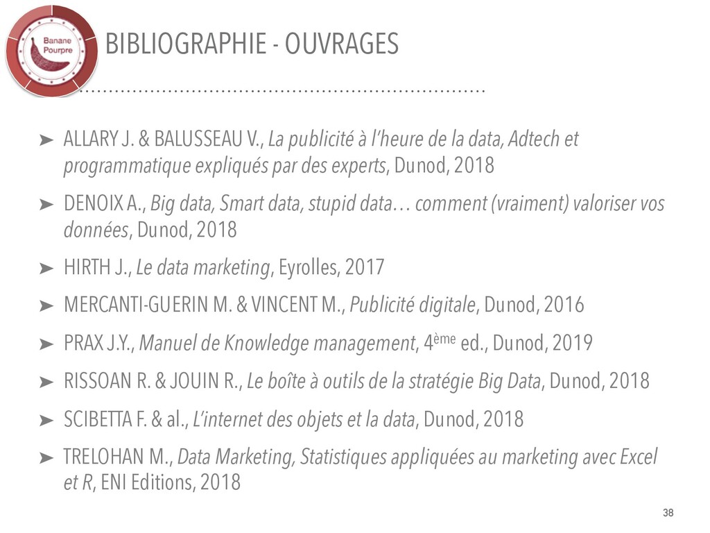 BIBLIOGRAPHIE - OUVRAGES 38 ➤ ALLARY J. & BALUS...