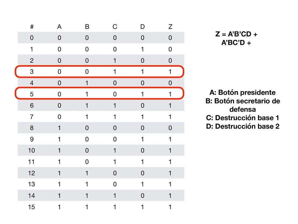 # A B C D Z 0 0 0 0 0 0 1 0 0 0 1 0 2 0 0 1 0 0...