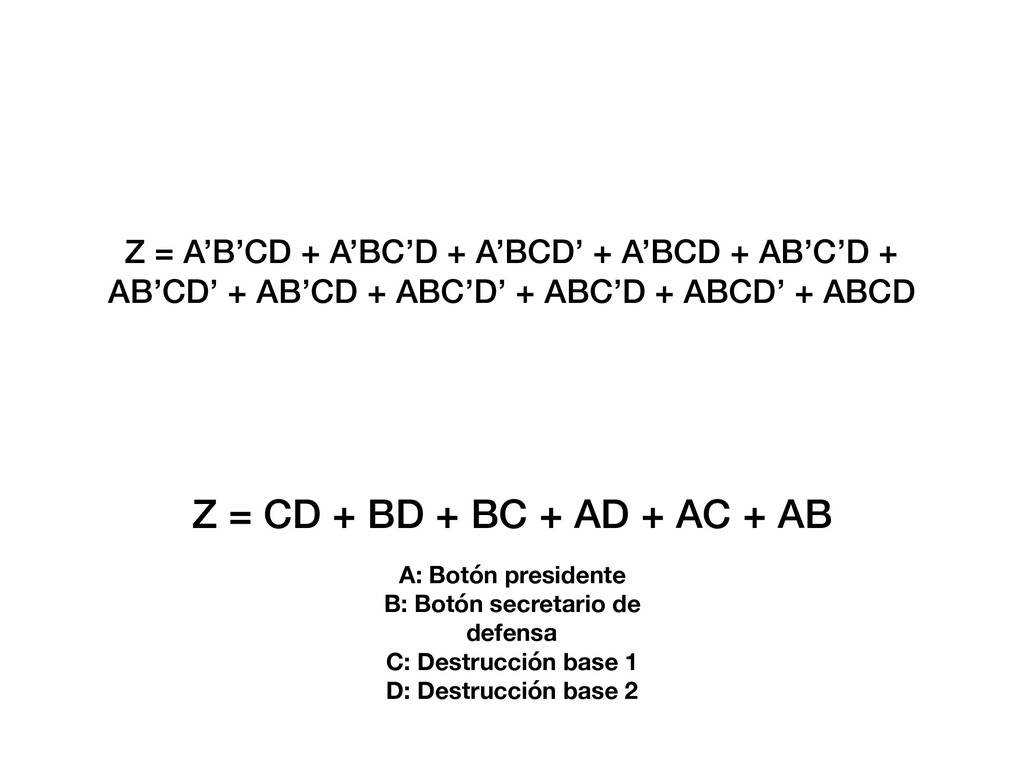 Z = CD + BD + BC + AD + AC + AB Z = A'B'CD + A'...