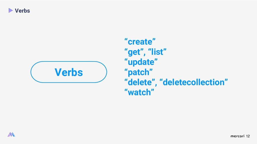 "12 Verbs Verbs ""create"" ""get"", ""list"" ""update"" ..."