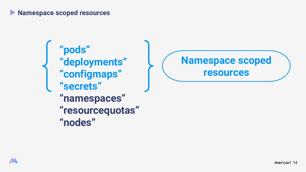 14 Namespace scoped resources Namespace scoped ...