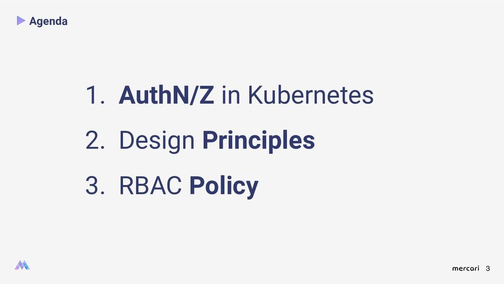 3 Agenda 1. AuthN/Z in Kubernetes 2. Design Pri...