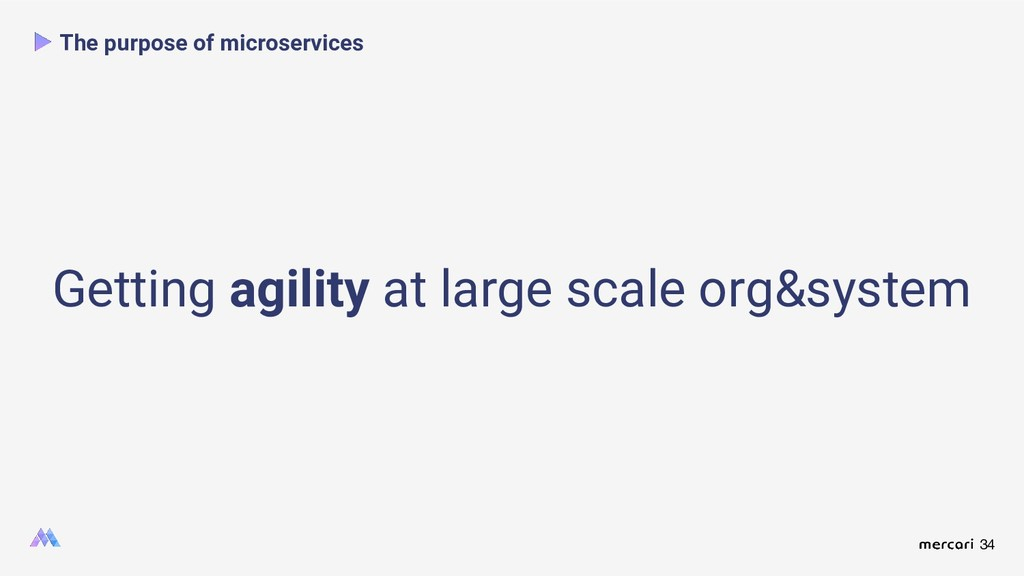 34 The purpose of microservices Getting agility...
