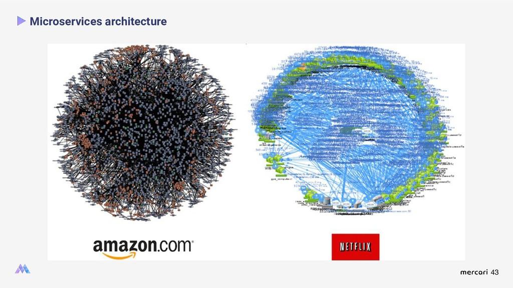 43 Microservices architecture