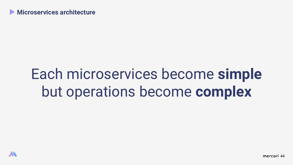 44 Microservices architecture Each microservice...