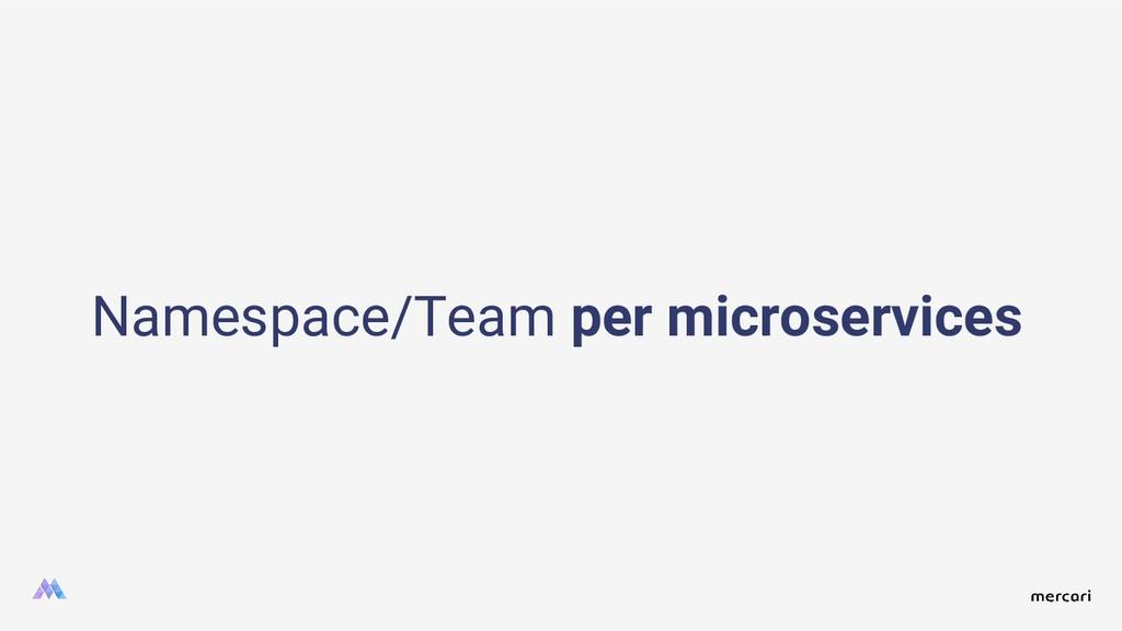 Namespace/Team per microservices
