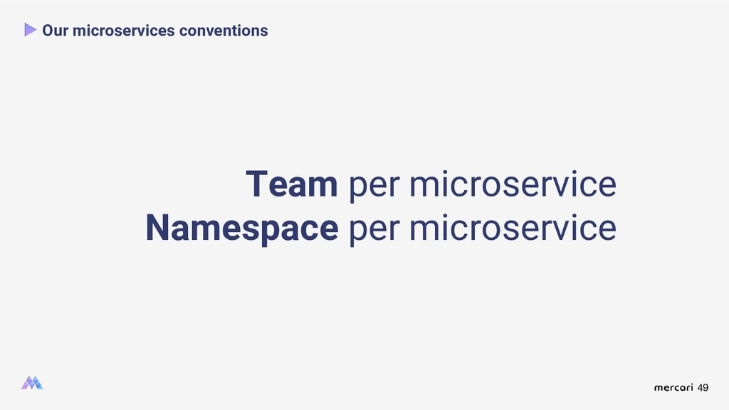 49 Our microservices conventions Team per micro...