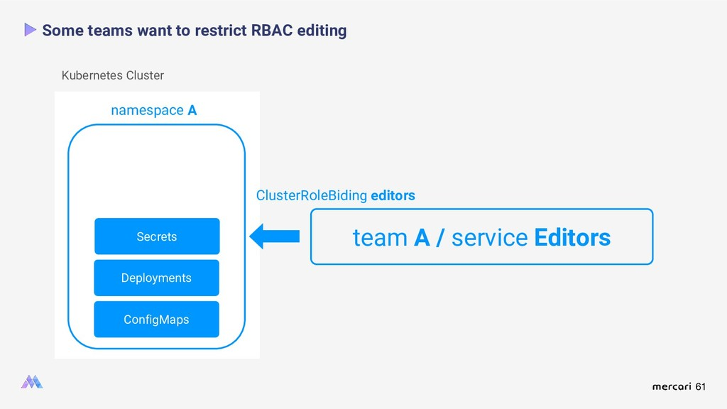 61 Some teams want to restrict RBAC editing nam...