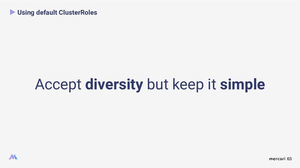 63 Using default ClusterRoles Accept diversity ...