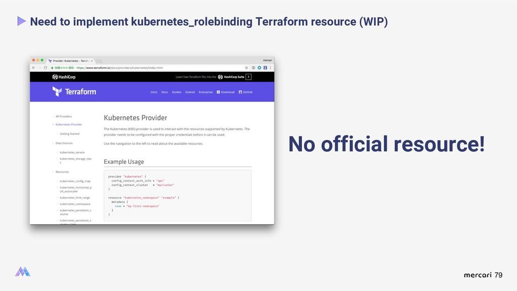 79 Need to implement kubernetes_rolebinding Ter...