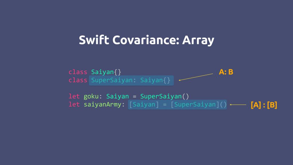 Swift Covariance: Array class Saiyan{} class Su...