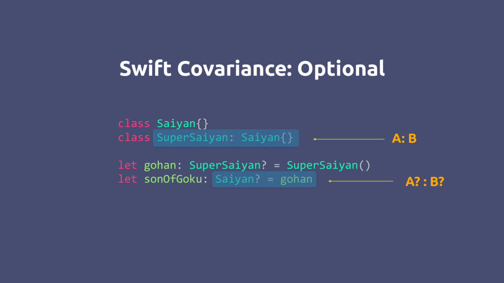 Swift Covariance: Optional class Saiyan{} class...