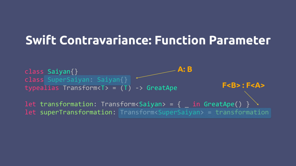Swift Contravariance: Function Parameter class ...