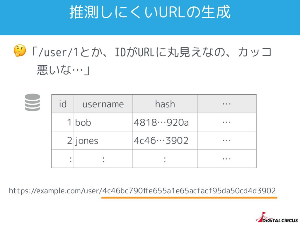 推測しにくいURLの生成 「/user/1とか、IDがURLに丸見えなの、カッコ 悪いな…」...