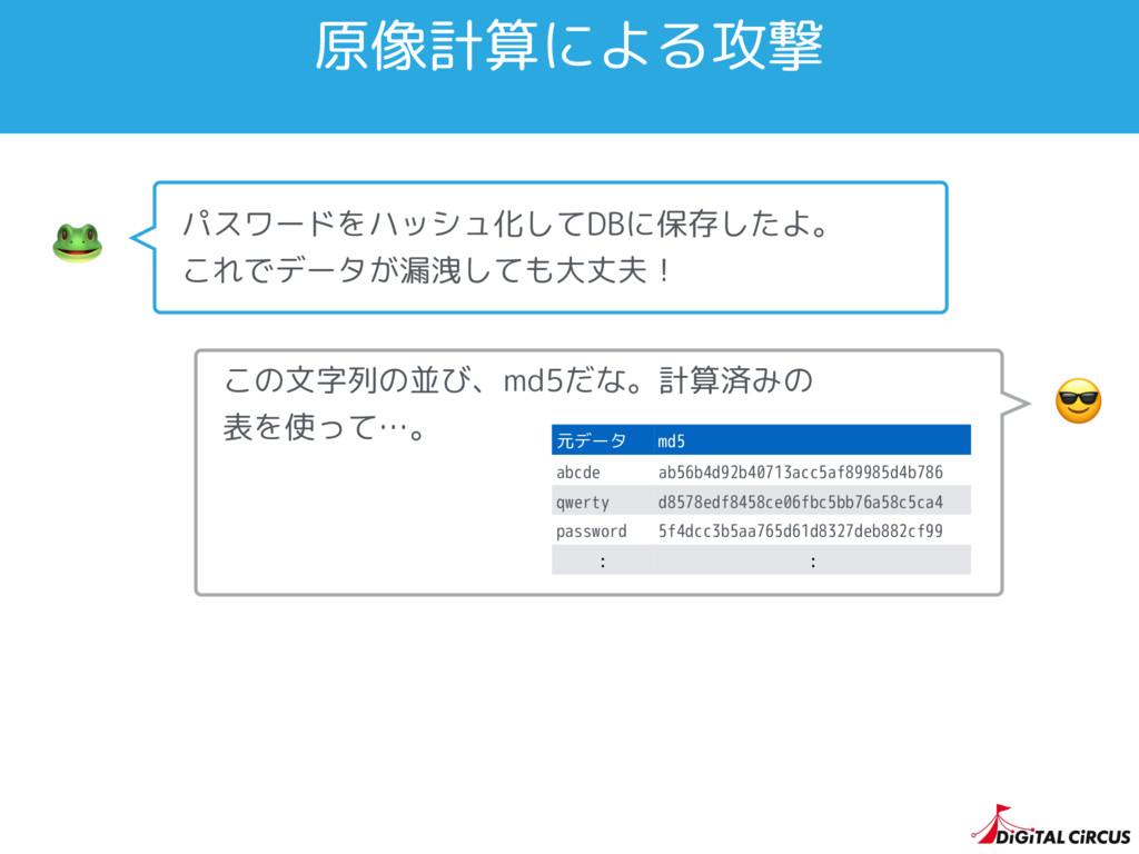 原像計算による攻撃  パスワードをハッシュ化してDBに保存したよ。 これでデータが漏洩しても大...