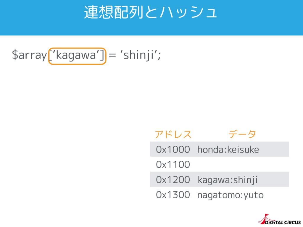 $array['kagawa'] = 'shinji'; 連想配列とハッシュ アドレス データ...