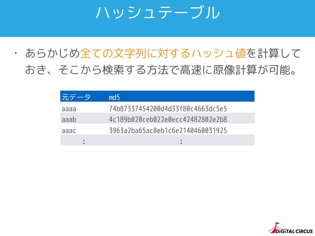 ハッシュテーブル • あらかじめ全ての文字列に対するハッシュ値を計算して おき、そこから検索す...