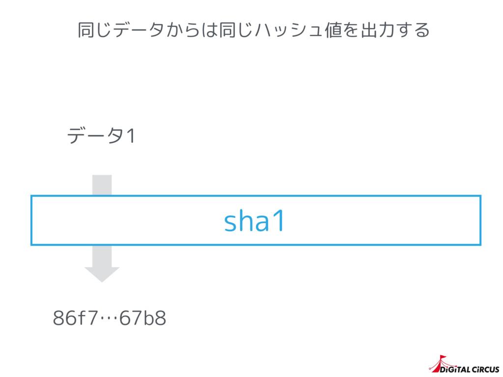 同じデータからは同じハッシュ値を出力する sha1 86f7…67b8 データ1