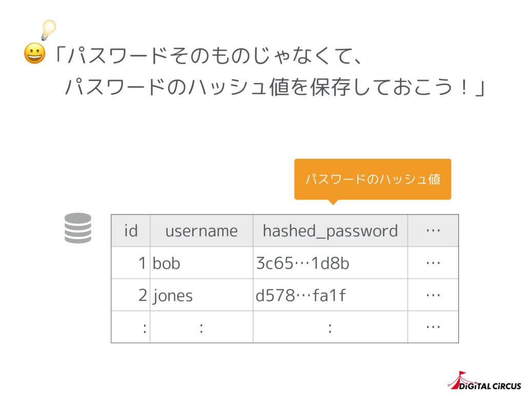  id username hashed_password … 1 bob 3c65…1d8b...
