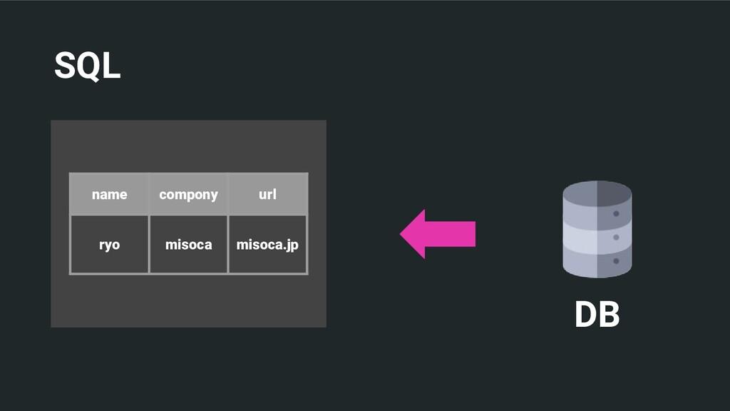 SQL DB name compony url ryo misoca misoca.jp