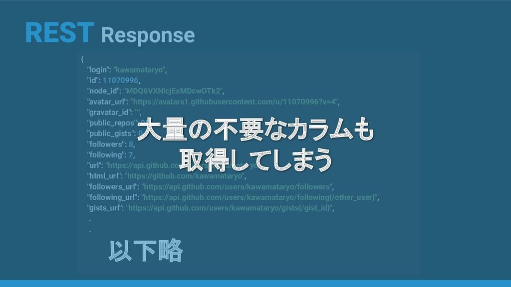 "REST Response { ""login"": ""kawamataryo"", ""id"": 1..."