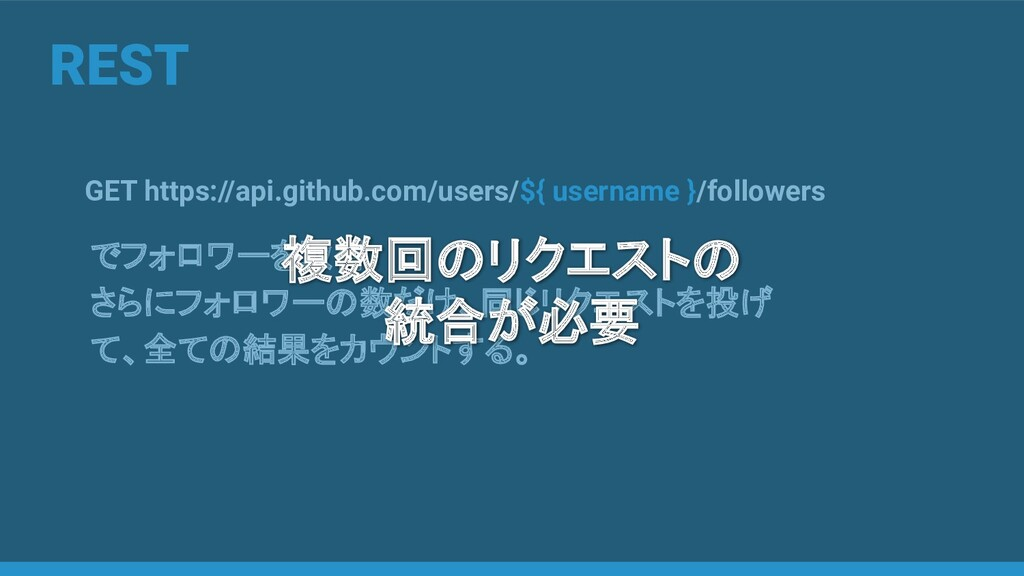 REST GET https://api.github.com/users/${ userna...