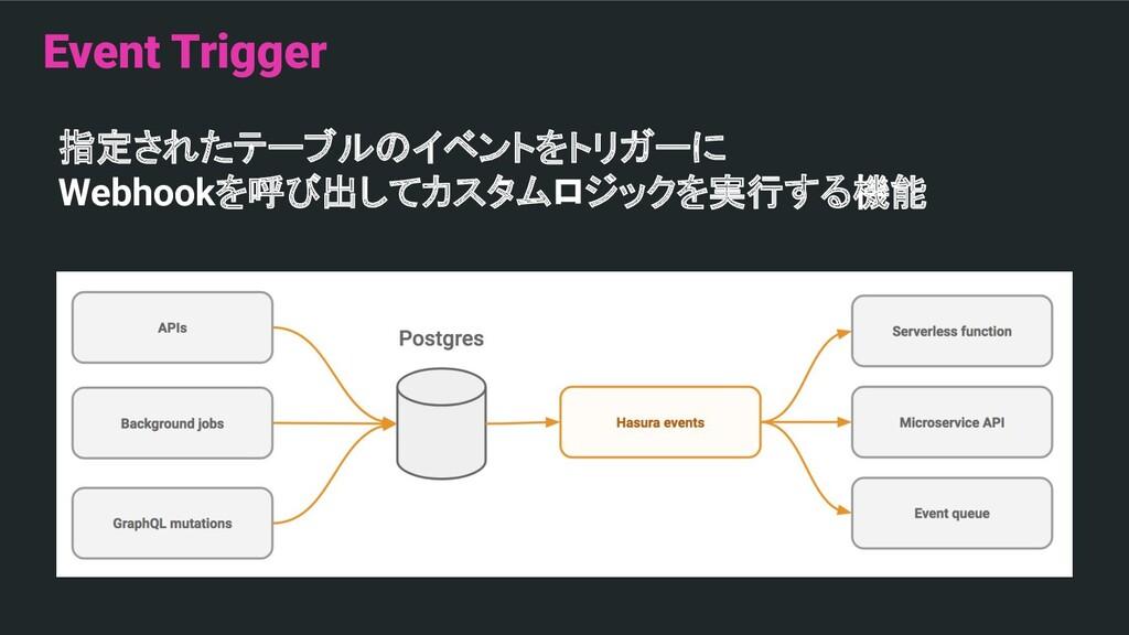 Event Trigger 指定されたテーブルのイベントをトリガーに Webhookを呼び出し...