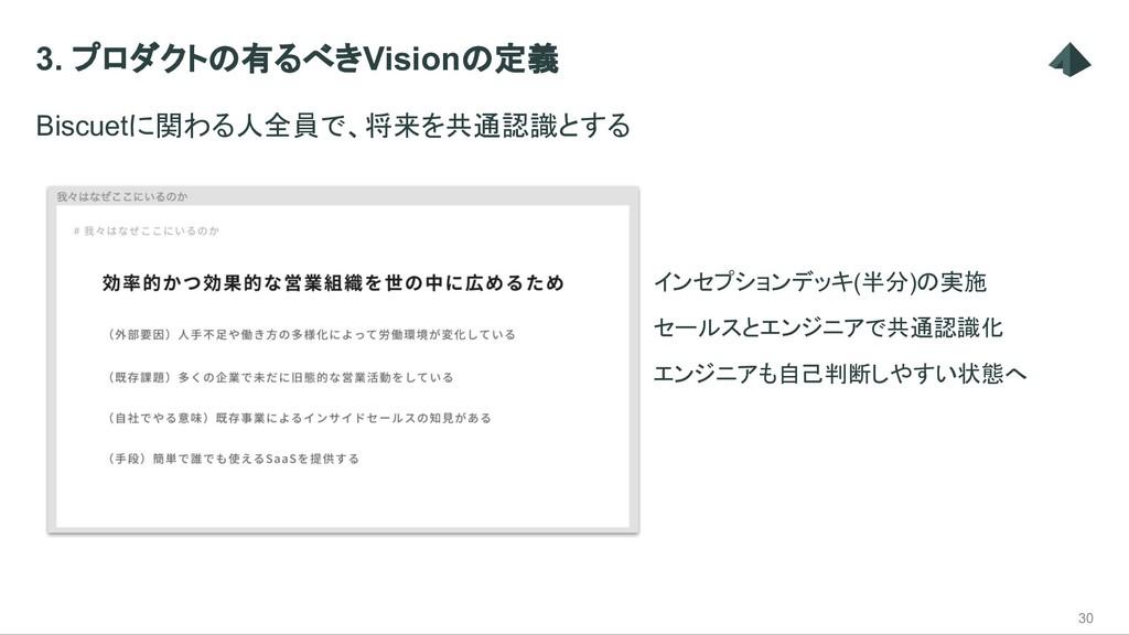3. プロダクトの有るべきVisionの定義 Biscuetに関わる人全員で、将来を共通認識と...