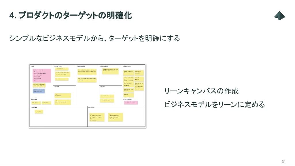 4. プロダクトのターゲットの明確化 シンプルなビジネスモデルから、ターゲットを明確にする 3...
