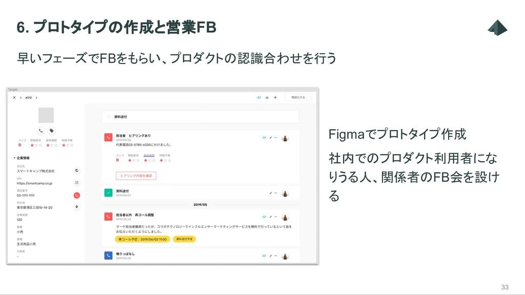 6. プロトタイプの作成と営業FB Figmaでプロトタイプ作成 社内でのプロダクト利用者にな...