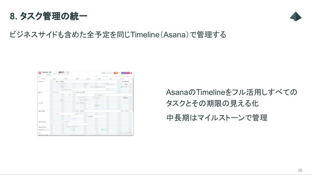 8. タスク管理の統一 35 ビジネスサイドも含めた全予定を同じTimeline(Asana)...