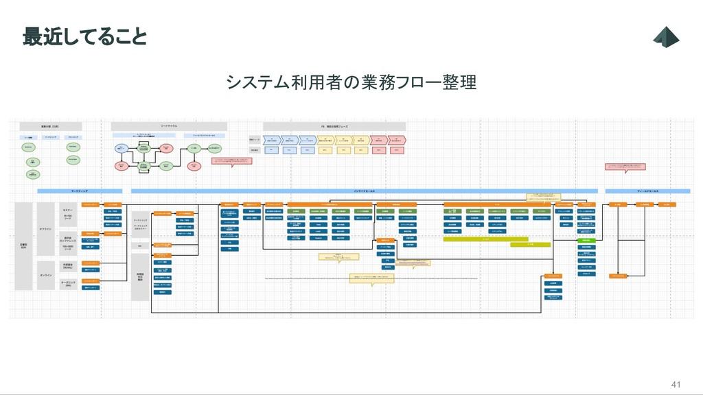 最近してること 41 システム利用者の業務フロー整理