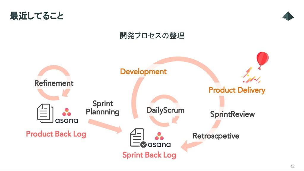 最近してること 42 開発プロセスの整理 Product Back Log Refinement...