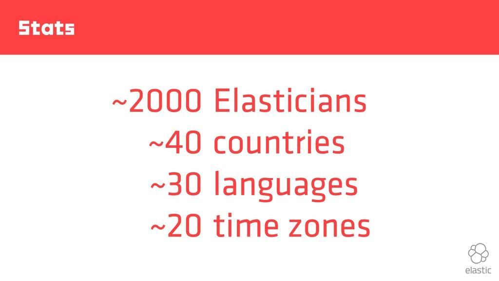 Stats ~2000 ~40 ~30 ~20 Elasticians countries l...