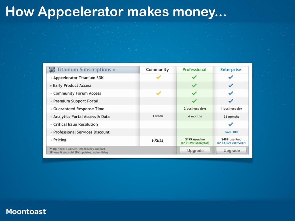 How Appcelerator makes money...