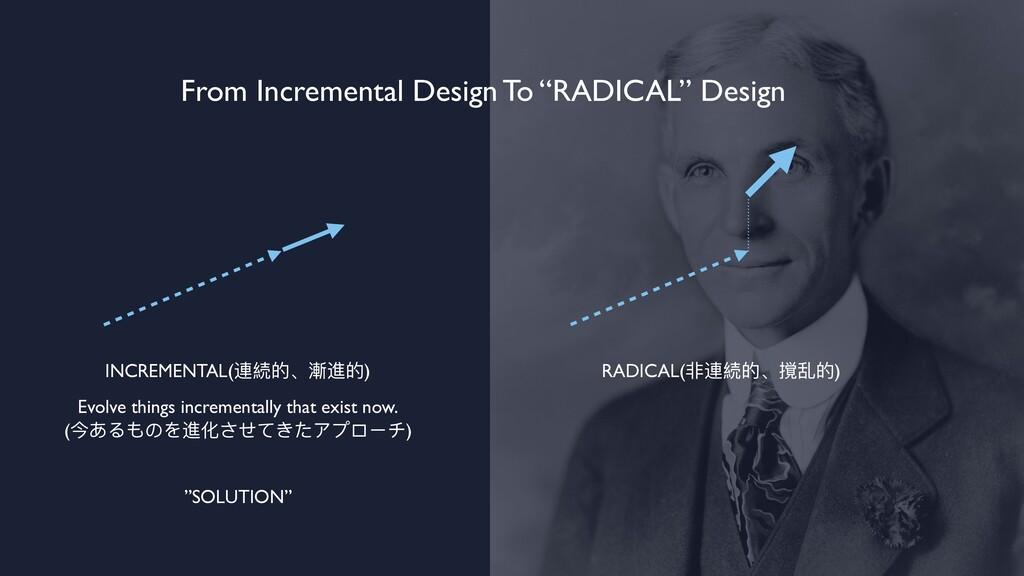 INCREMENTAL(連続的、漸進的) RADICAL(⾮連続的、撹乱的) From Inc...