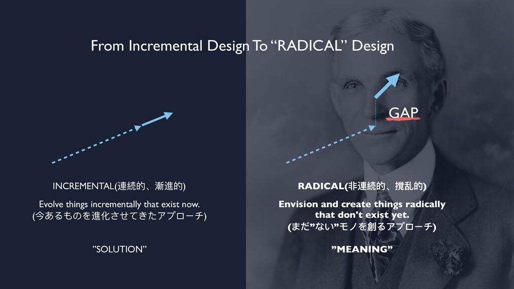 INCREMENTAL(連続的、漸進的) RADICAL(⾮連続的、撹乱的) GAP From...