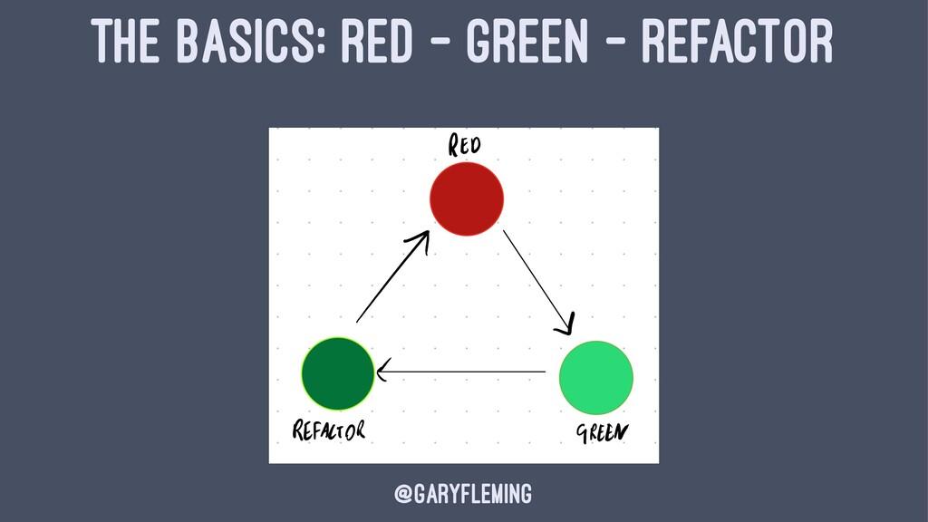 THE BASICS: RED - GREEN - REFACTOR @garyfleming