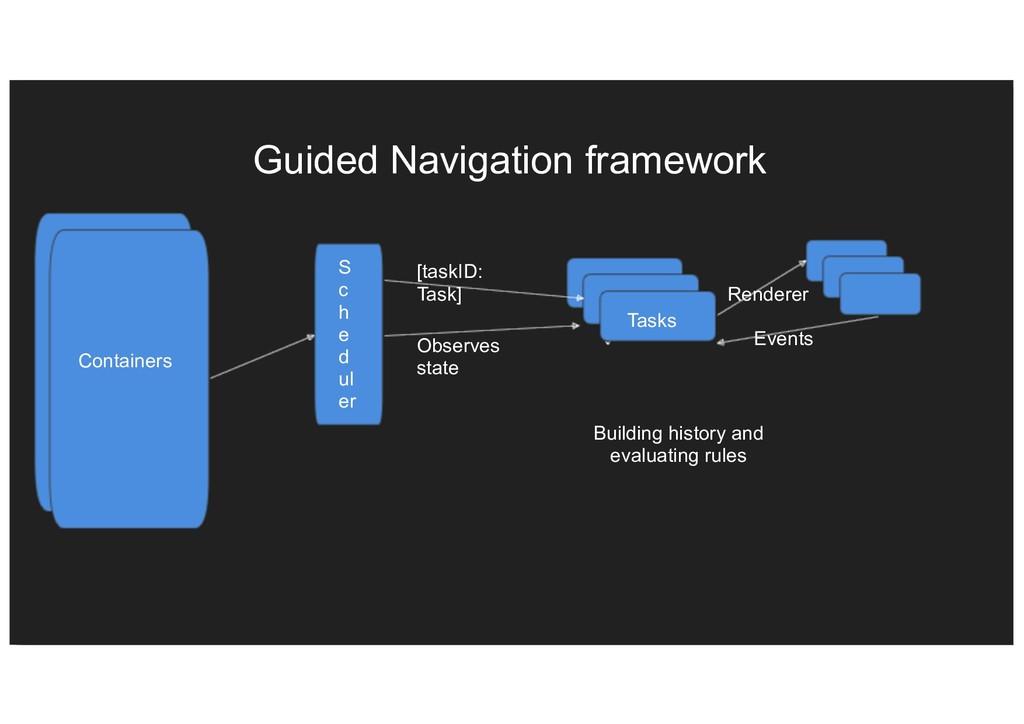 Guided Navigation framework Tasks [taskID: Task...